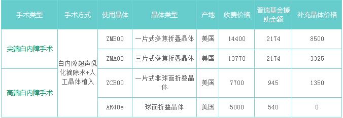 福州职工医保缴费基数调整:月缴费基数不低于4382.76元   闽南网福州
